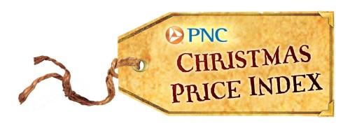 pnc-christmas-price-index