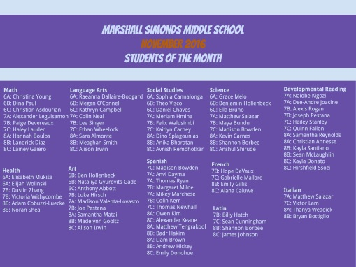 Students of the Month Nov 2016.jpg
