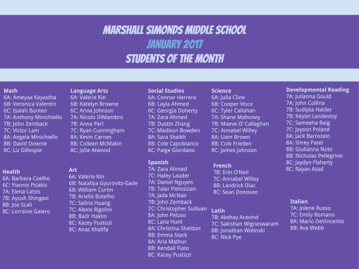 Students of the Month Jan 2017.jpg