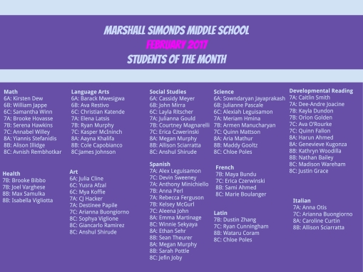 Feb 2017 Students of the Month.jpg