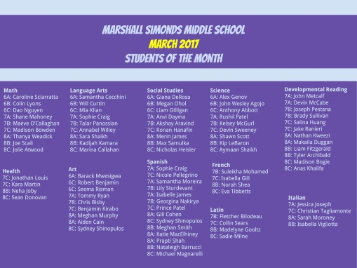 March 2017 Students of the Month.jpg