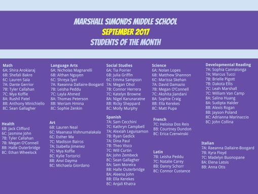Sep 2017 Students of Month